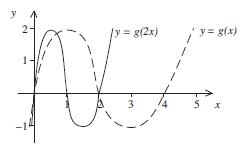 Mathematics SKE Text - UNIT G4 Section 4 : Transformations